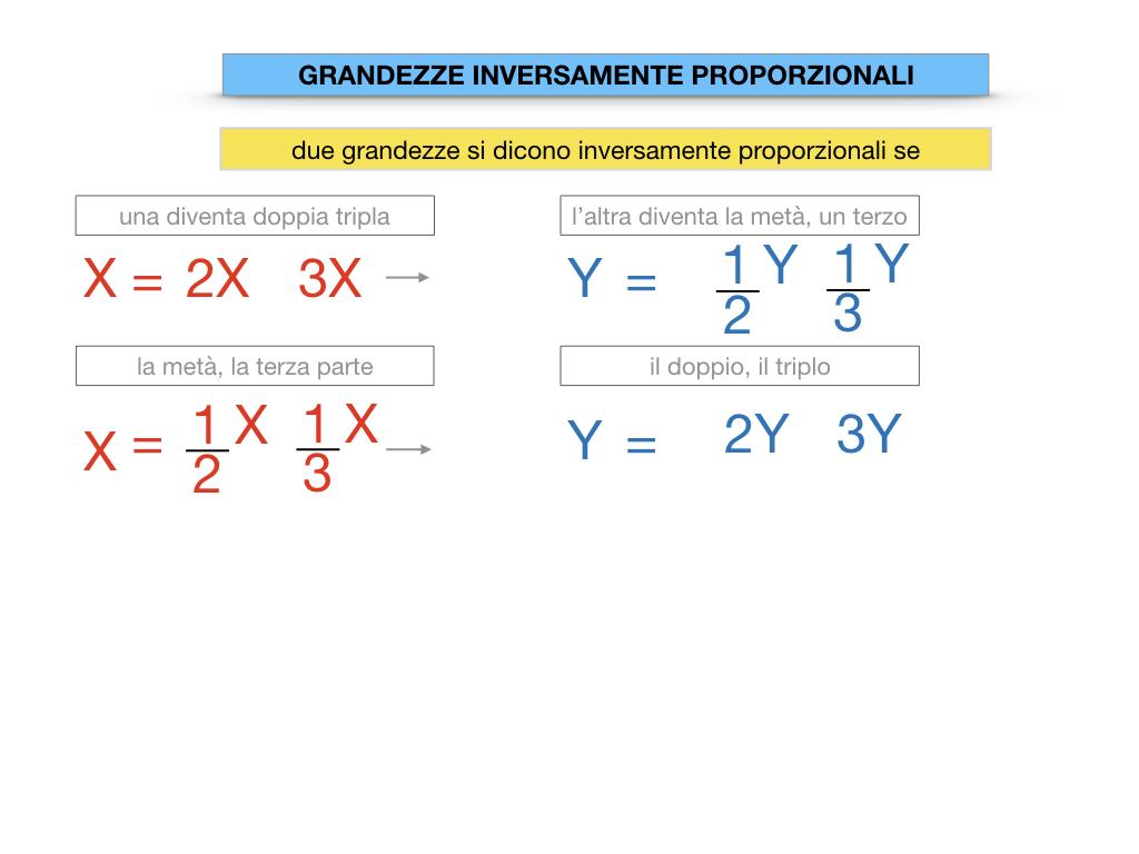 33. GRANDEZZE INVERSAMENTE PROPORZIONALI_SIMULAZIONE.046