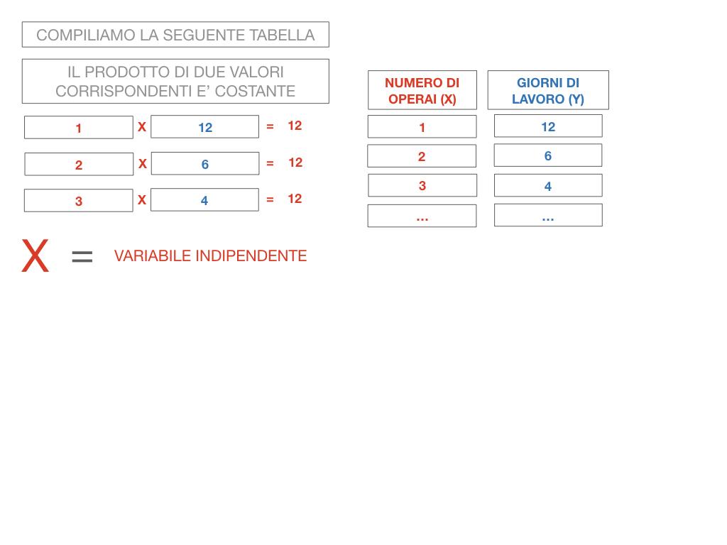 33. GRANDEZZE INVERSAMENTE PROPORZIONALI_SIMULAZIONE.071