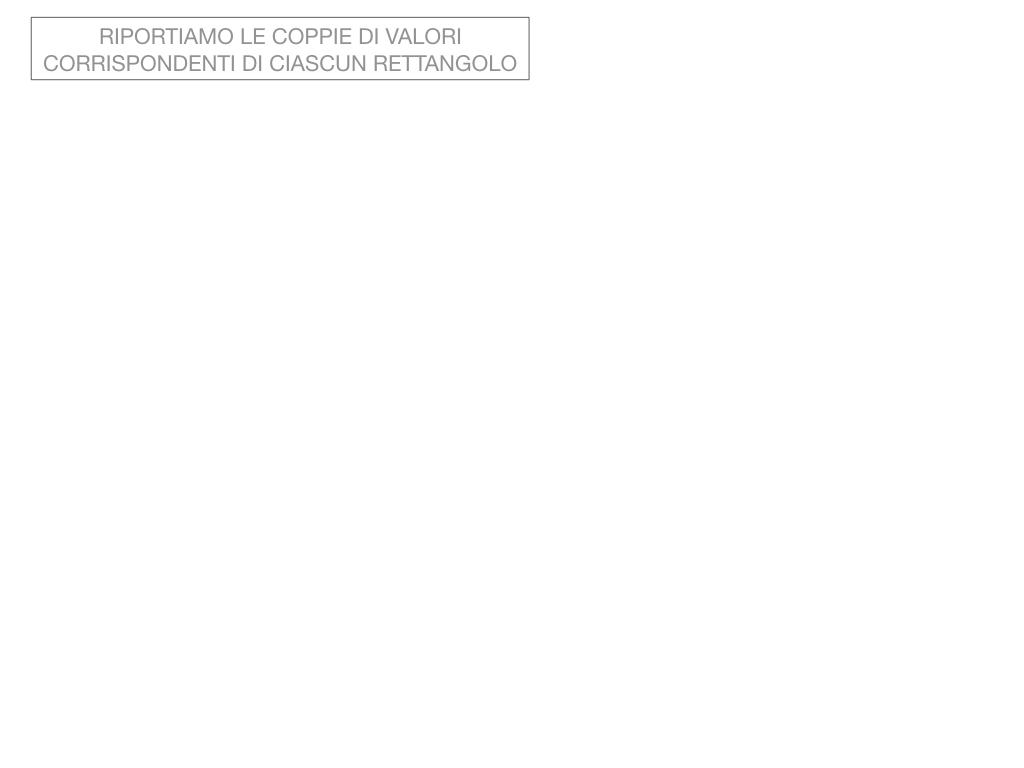 _34. RAPRRESENTAZIONE GRAFICA DELLA PROPORZIONALITA' INVERSA_SIMULAZIONE.018