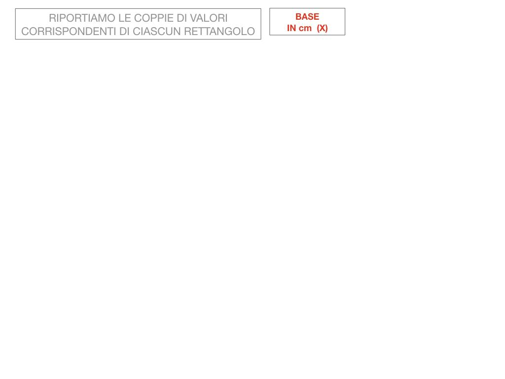 _34. RAPRRESENTAZIONE GRAFICA DELLA PROPORZIONALITA' INVERSA_SIMULAZIONE.019