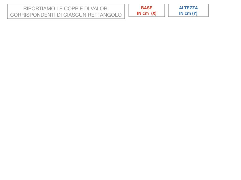 _34. RAPRRESENTAZIONE GRAFICA DELLA PROPORZIONALITA' INVERSA_SIMULAZIONE.020