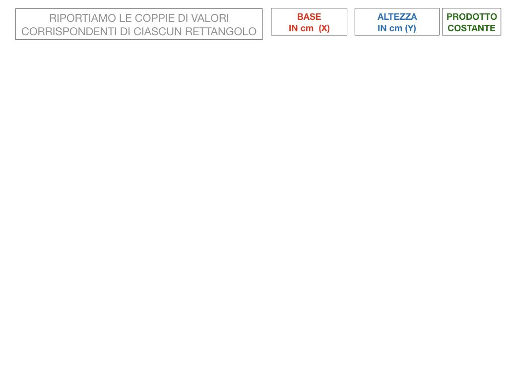_34. RAPRRESENTAZIONE GRAFICA DELLA PROPORZIONALITA' INVERSA_SIMULAZIONE.021
