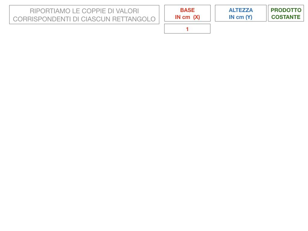 _34. RAPRRESENTAZIONE GRAFICA DELLA PROPORZIONALITA' INVERSA_SIMULAZIONE.022