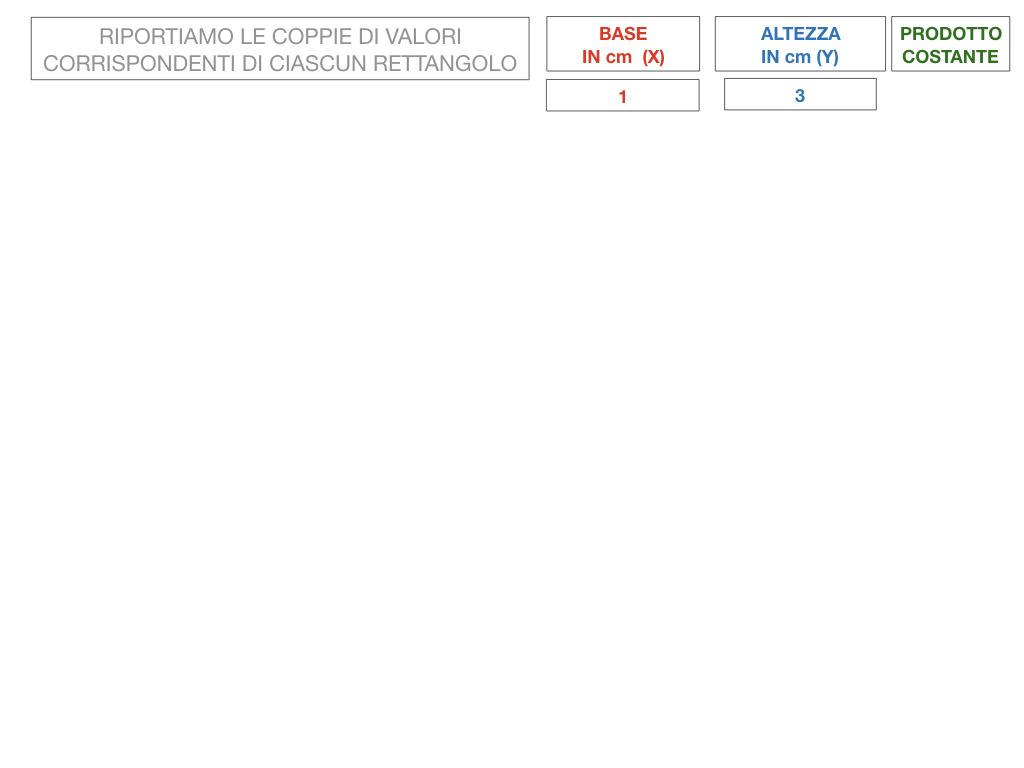 _34. RAPRRESENTAZIONE GRAFICA DELLA PROPORZIONALITA' INVERSA_SIMULAZIONE.023