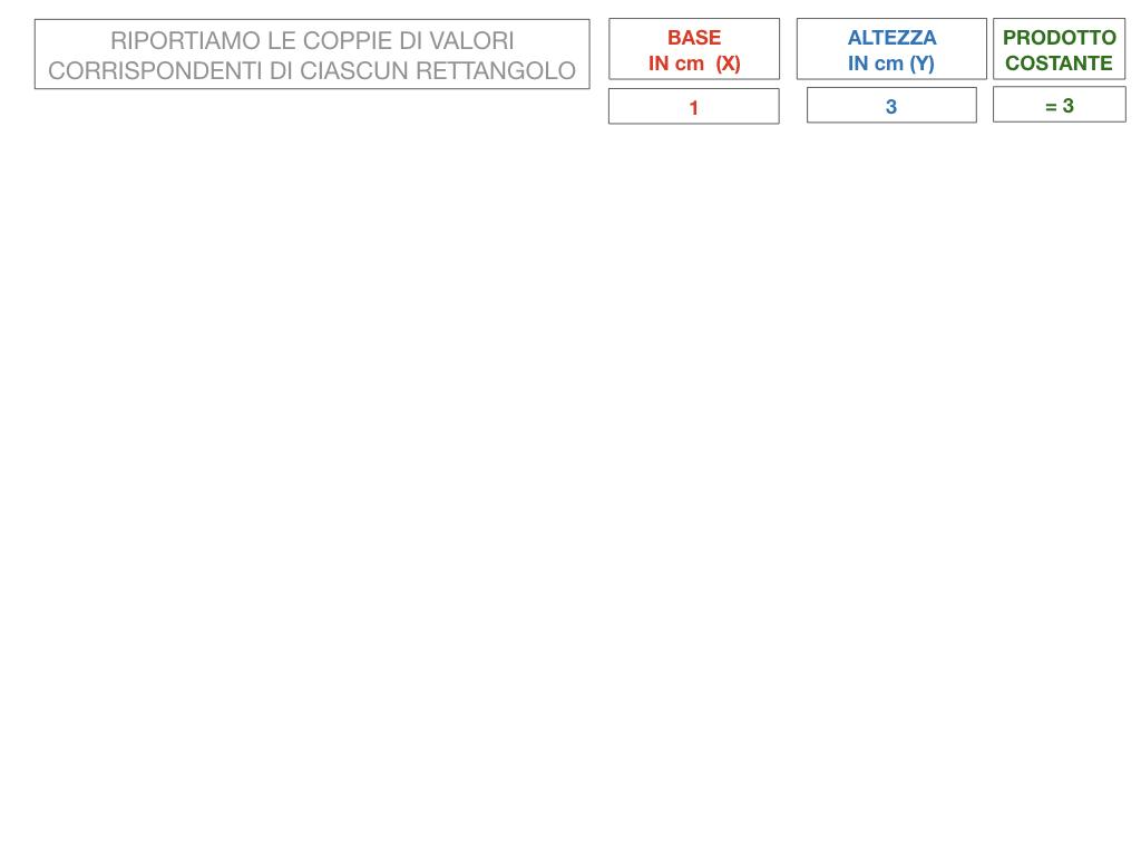 _34. RAPRRESENTAZIONE GRAFICA DELLA PROPORZIONALITA' INVERSA_SIMULAZIONE.024
