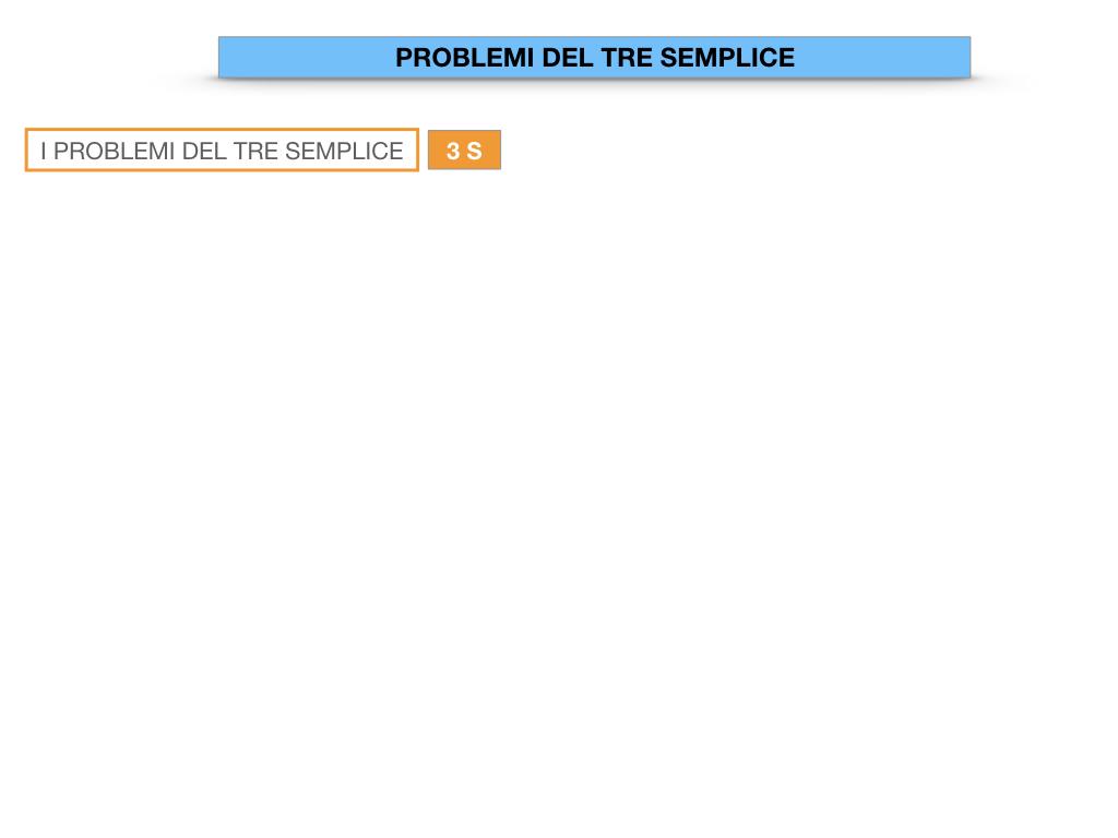 35. PROBLEMI DEL TRE SEMPLICE_DIRETTO_SIMULAZIONE.003