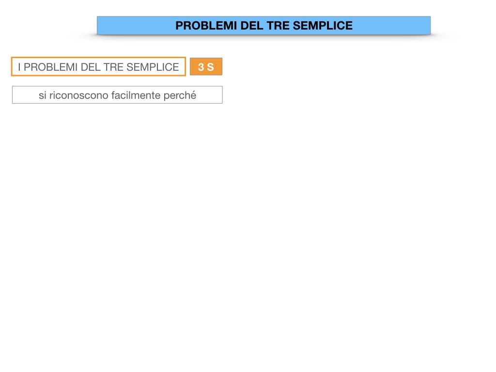 35. PROBLEMI DEL TRE SEMPLICE_DIRETTO_SIMULAZIONE.004