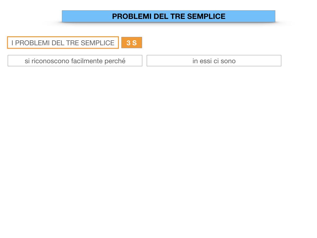 35. PROBLEMI DEL TRE SEMPLICE_DIRETTO_SIMULAZIONE.005