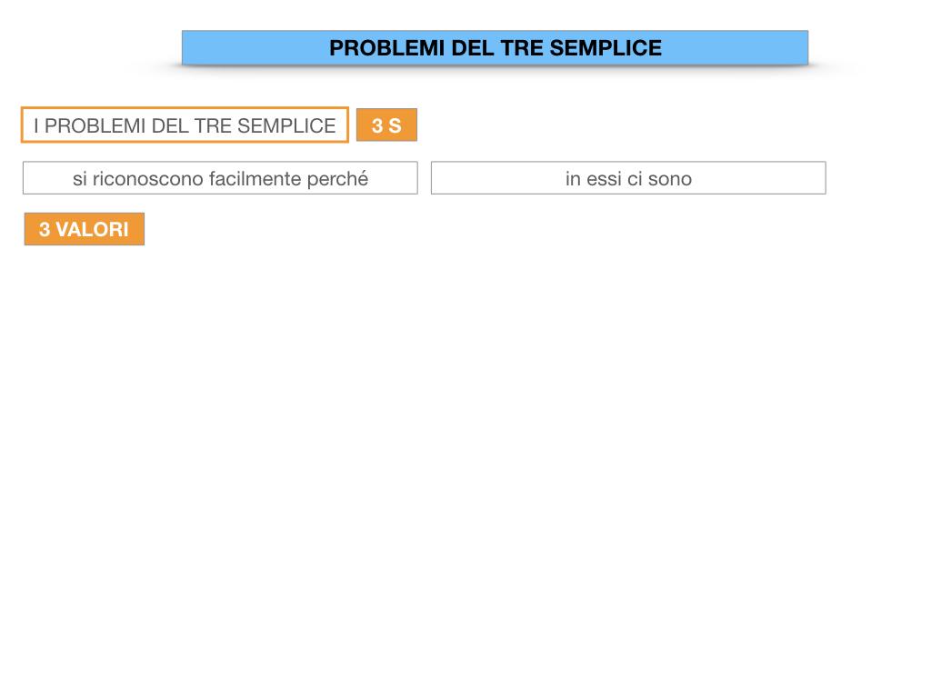 35. PROBLEMI DEL TRE SEMPLICE_DIRETTO_SIMULAZIONE.006