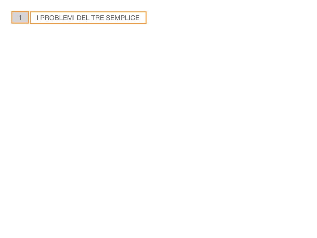 35. PROBLEMI DEL TRE SEMPLICE_DIRETTO_SIMULAZIONE.021