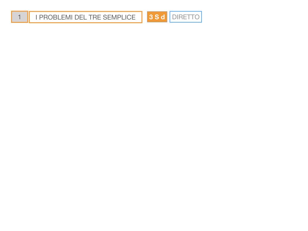 35. PROBLEMI DEL TRE SEMPLICE_DIRETTO_SIMULAZIONE.022