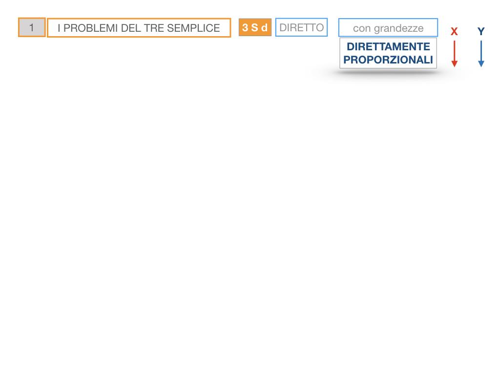 35. PROBLEMI DEL TRE SEMPLICE_DIRETTO_SIMULAZIONE.023