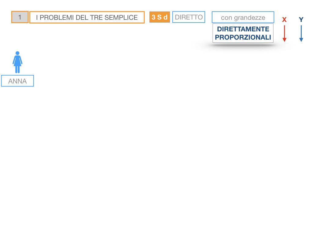 35. PROBLEMI DEL TRE SEMPLICE_DIRETTO_SIMULAZIONE.024