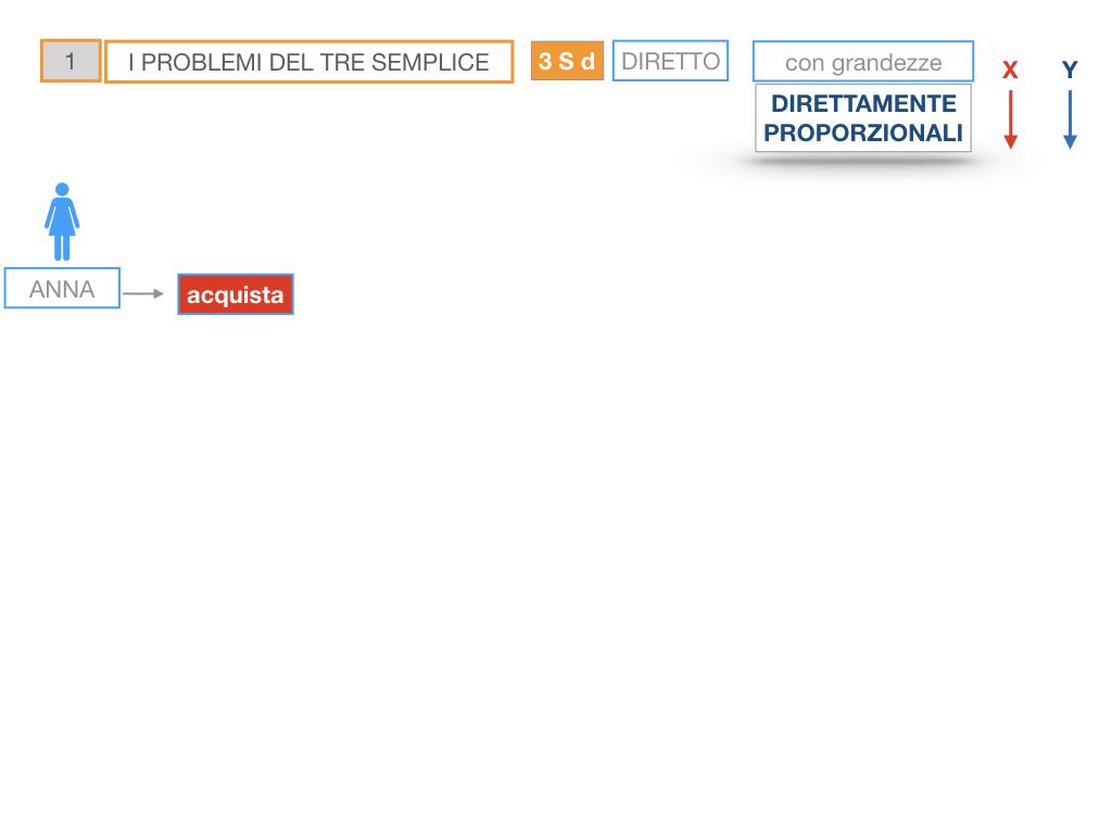 35. PROBLEMI DEL TRE SEMPLICE_DIRETTO_SIMULAZIONE.025