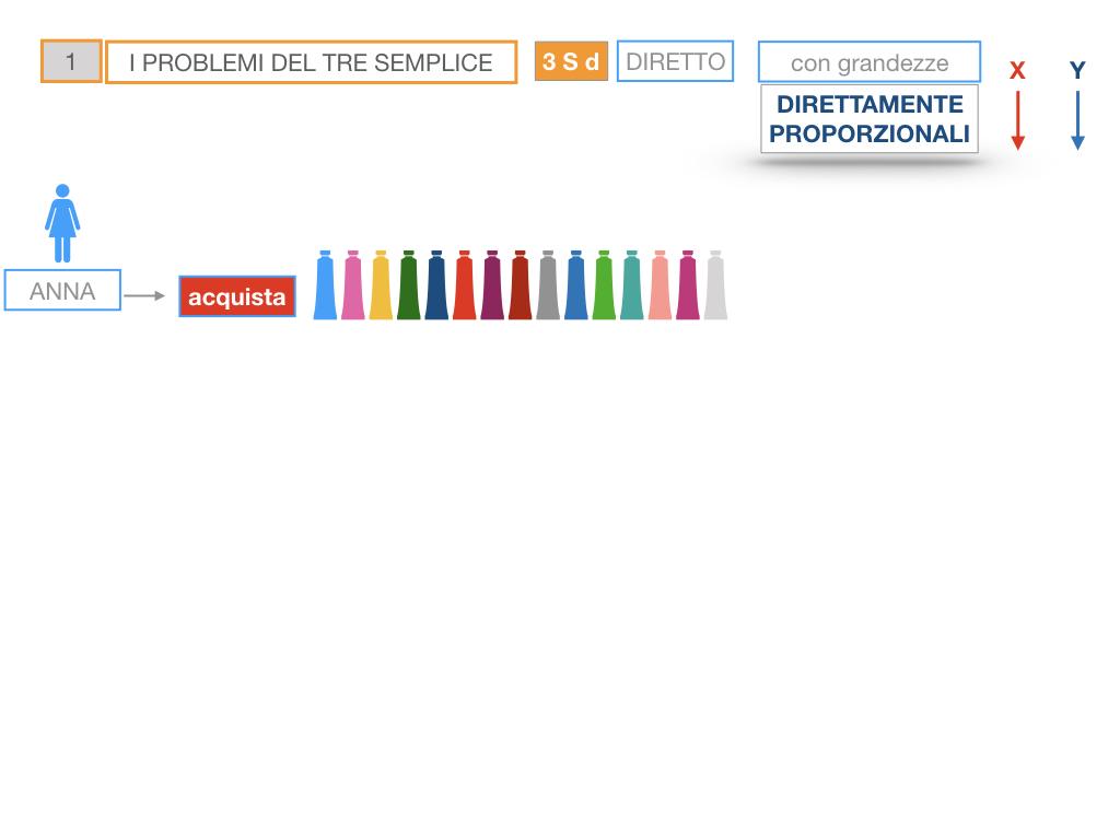 35. PROBLEMI DEL TRE SEMPLICE_DIRETTO_SIMULAZIONE.026