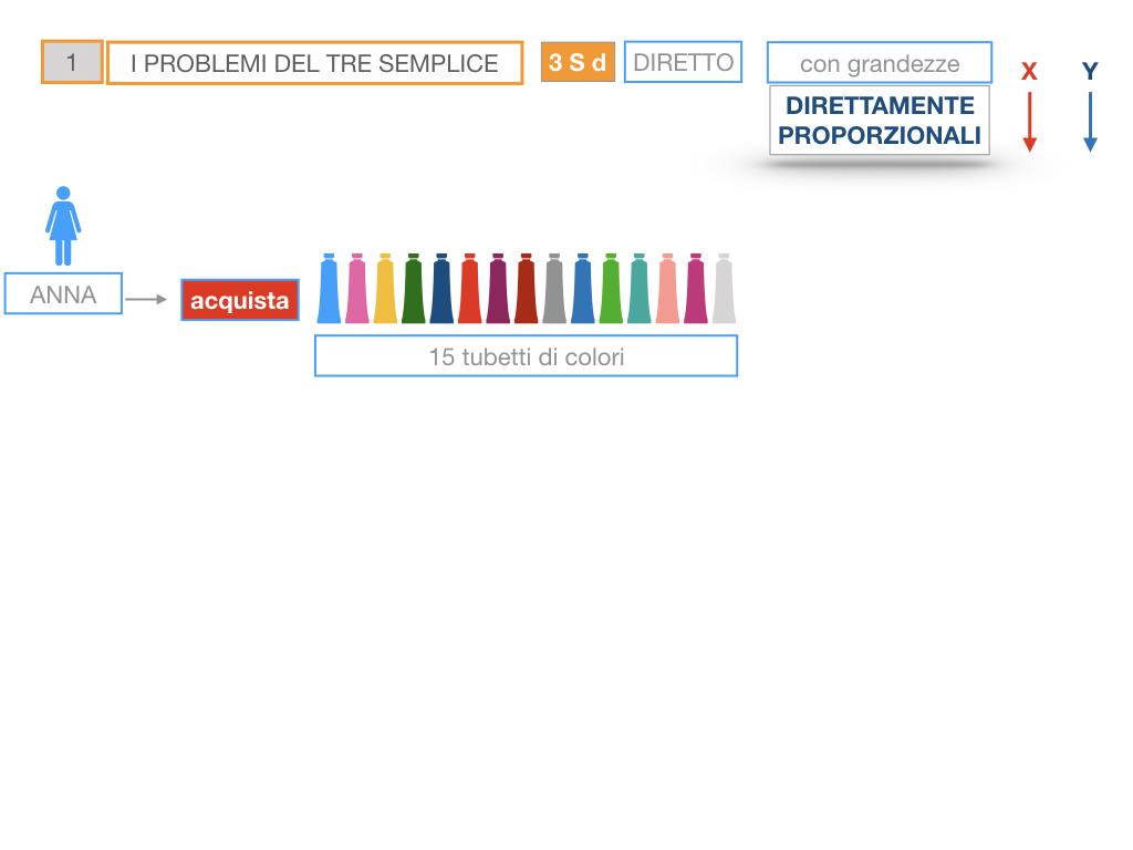 35. PROBLEMI DEL TRE SEMPLICE_DIRETTO_SIMULAZIONE.027