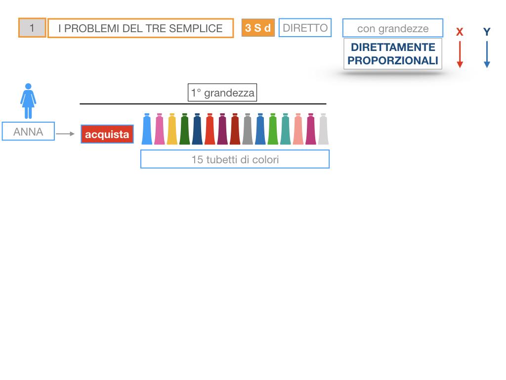 35. PROBLEMI DEL TRE SEMPLICE_DIRETTO_SIMULAZIONE.028
