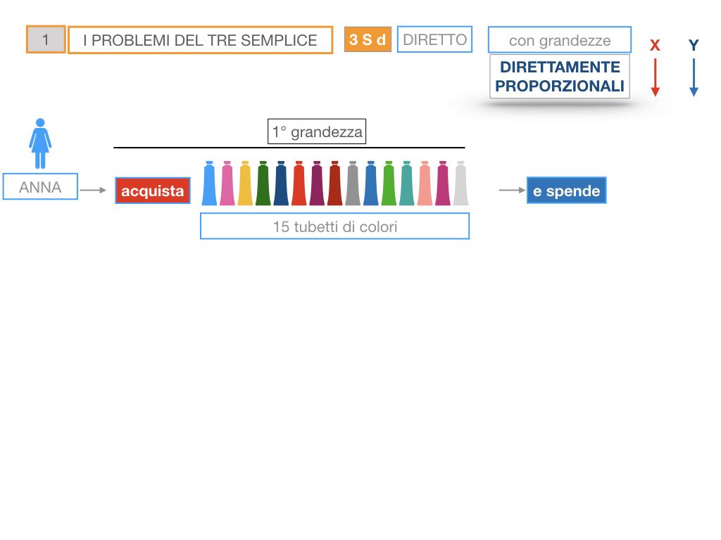 35. PROBLEMI DEL TRE SEMPLICE_DIRETTO_SIMULAZIONE.029