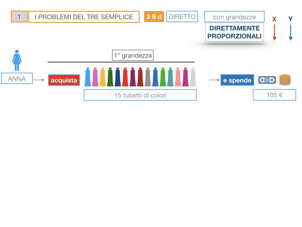 35. PROBLEMI DEL TRE SEMPLICE_DIRETTO_SIMULAZIONE.030