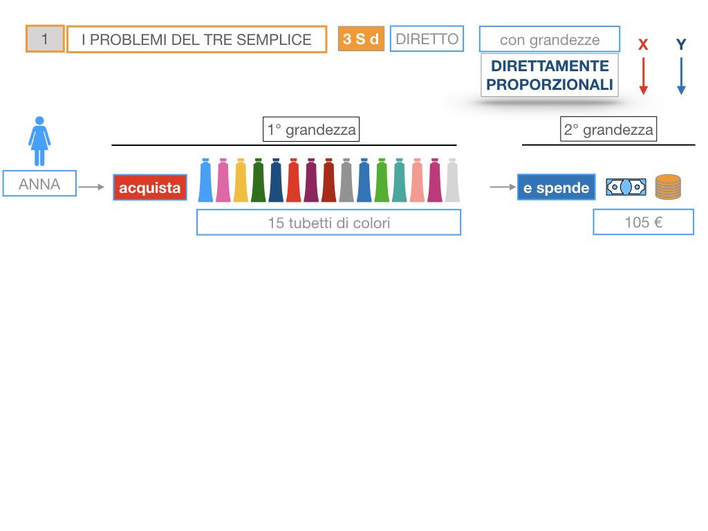 35. PROBLEMI DEL TRE SEMPLICE_DIRETTO_SIMULAZIONE.031
