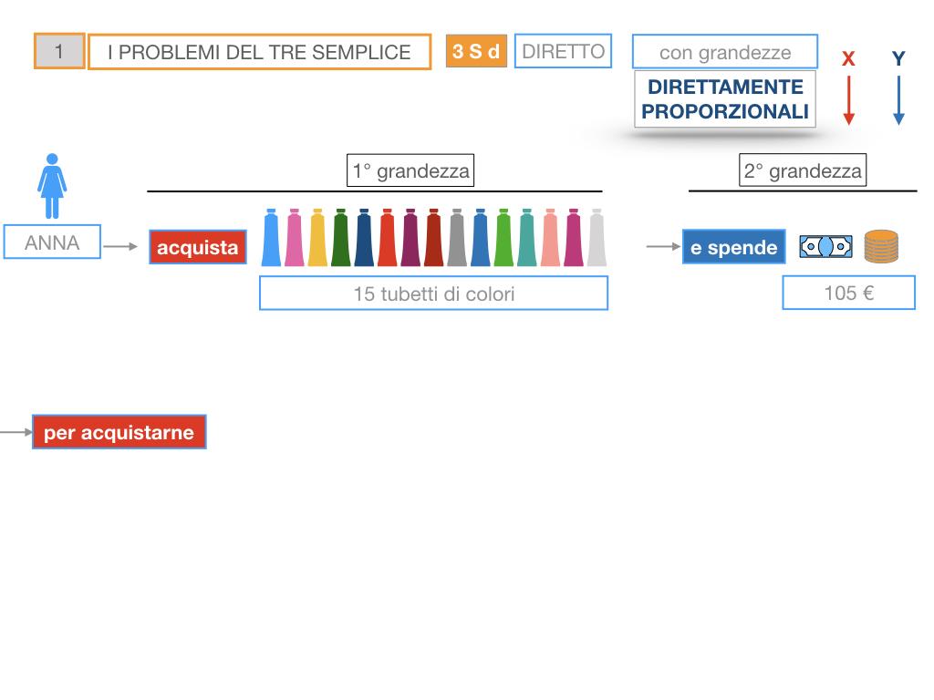 35. PROBLEMI DEL TRE SEMPLICE_DIRETTO_SIMULAZIONE.032