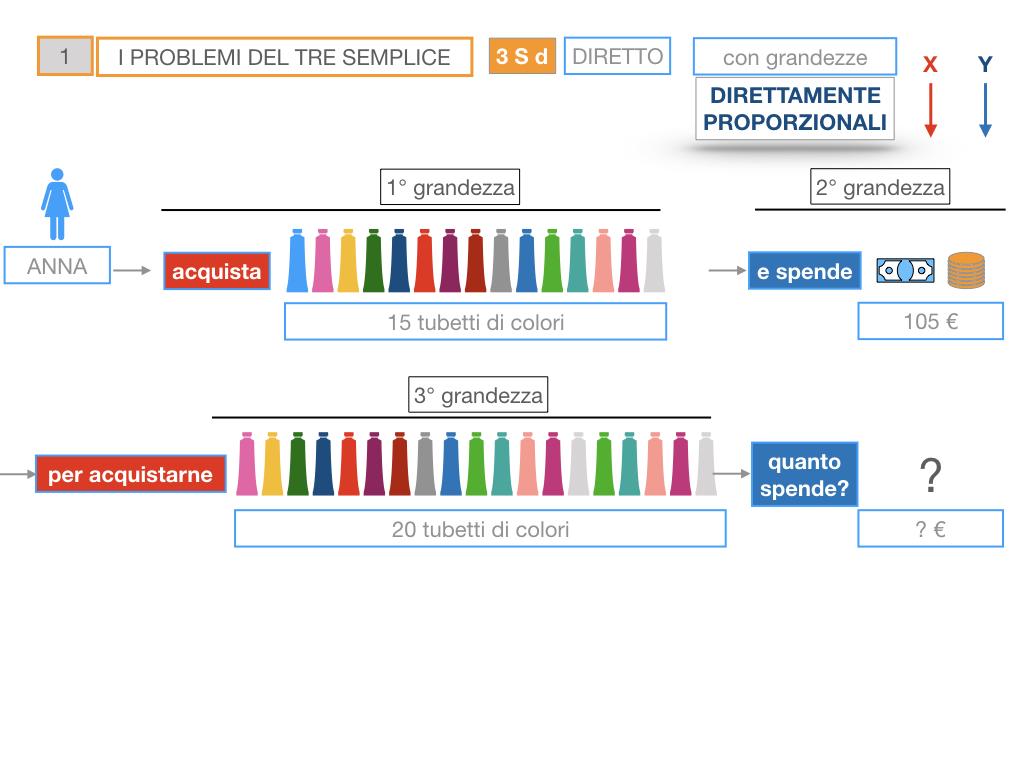 35. PROBLEMI DEL TRE SEMPLICE_DIRETTO_SIMULAZIONE.037