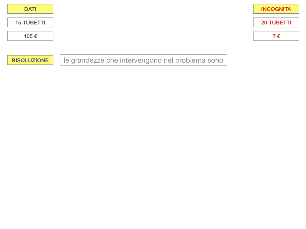 35. PROBLEMI DEL TRE SEMPLICE_DIRETTO_SIMULAZIONE.046