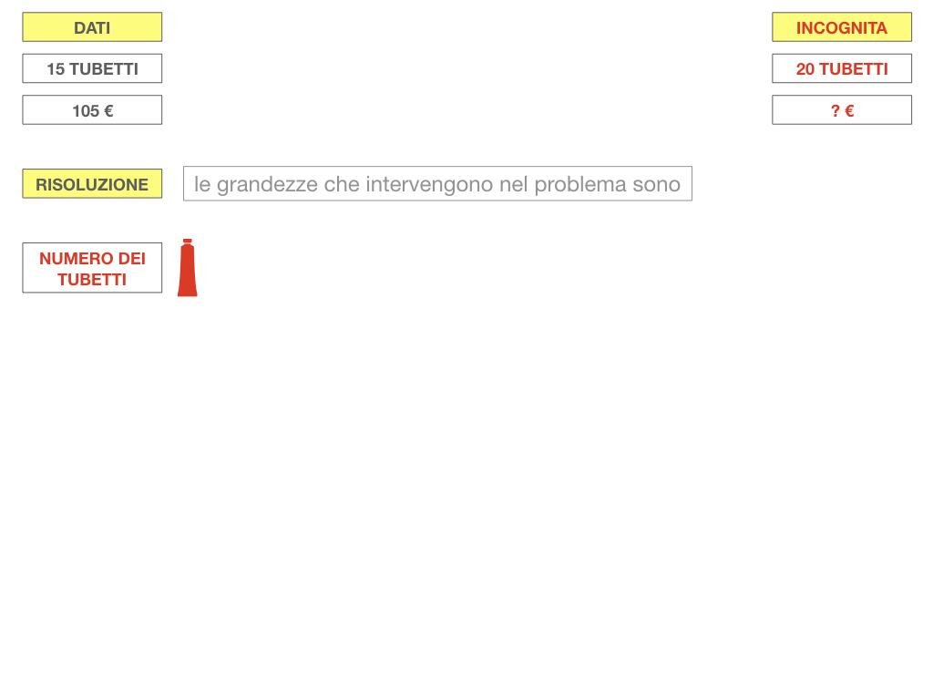 35. PROBLEMI DEL TRE SEMPLICE_DIRETTO_SIMULAZIONE.047