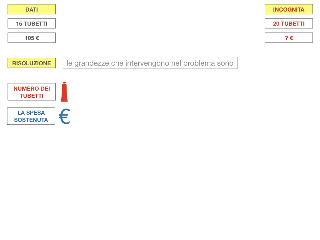 35. PROBLEMI DEL TRE SEMPLICE_DIRETTO_SIMULAZIONE.048