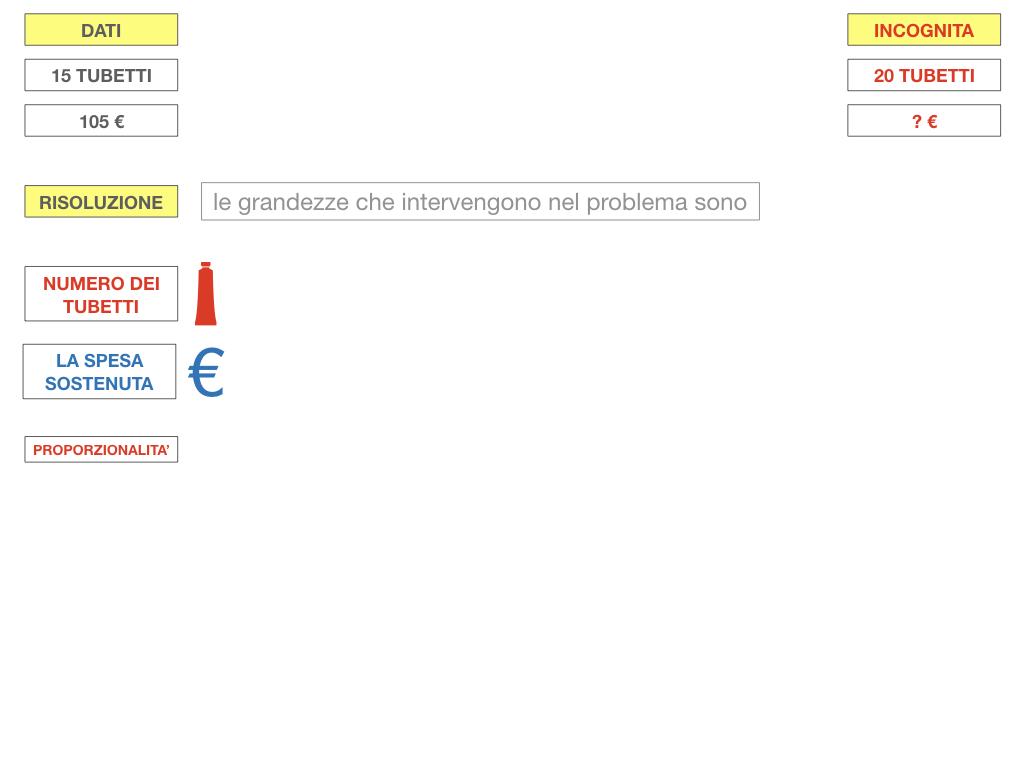 35. PROBLEMI DEL TRE SEMPLICE_DIRETTO_SIMULAZIONE.049