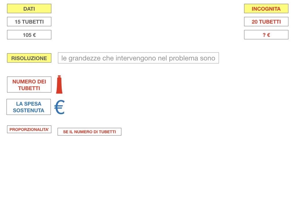 35. PROBLEMI DEL TRE SEMPLICE_DIRETTO_SIMULAZIONE.050