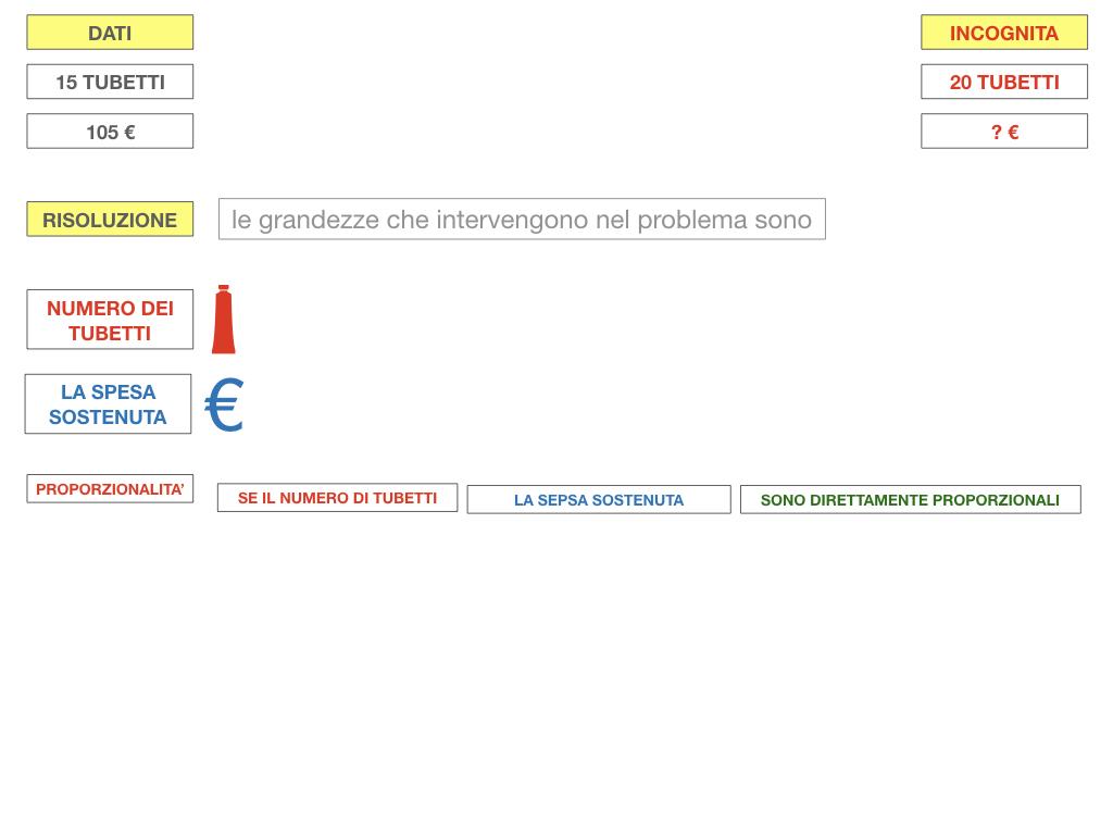 35. PROBLEMI DEL TRE SEMPLICE_DIRETTO_SIMULAZIONE.052