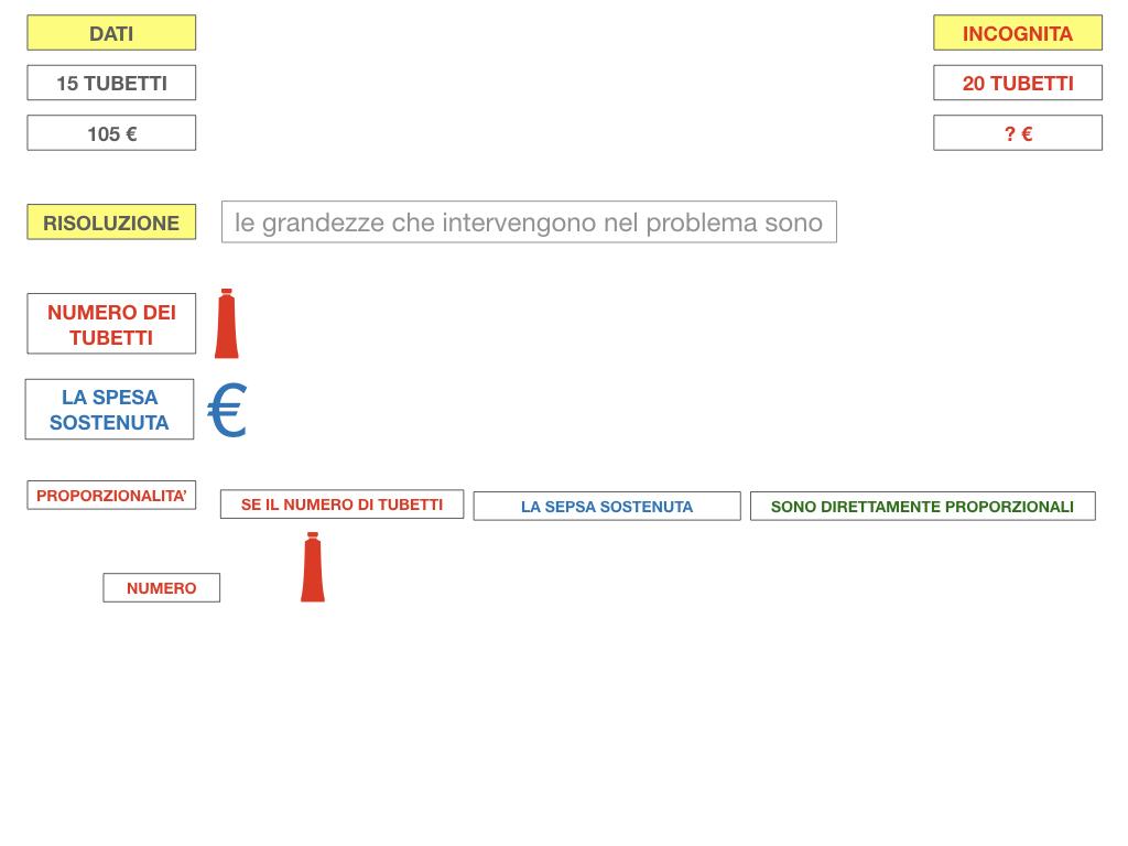 35. PROBLEMI DEL TRE SEMPLICE_DIRETTO_SIMULAZIONE.053