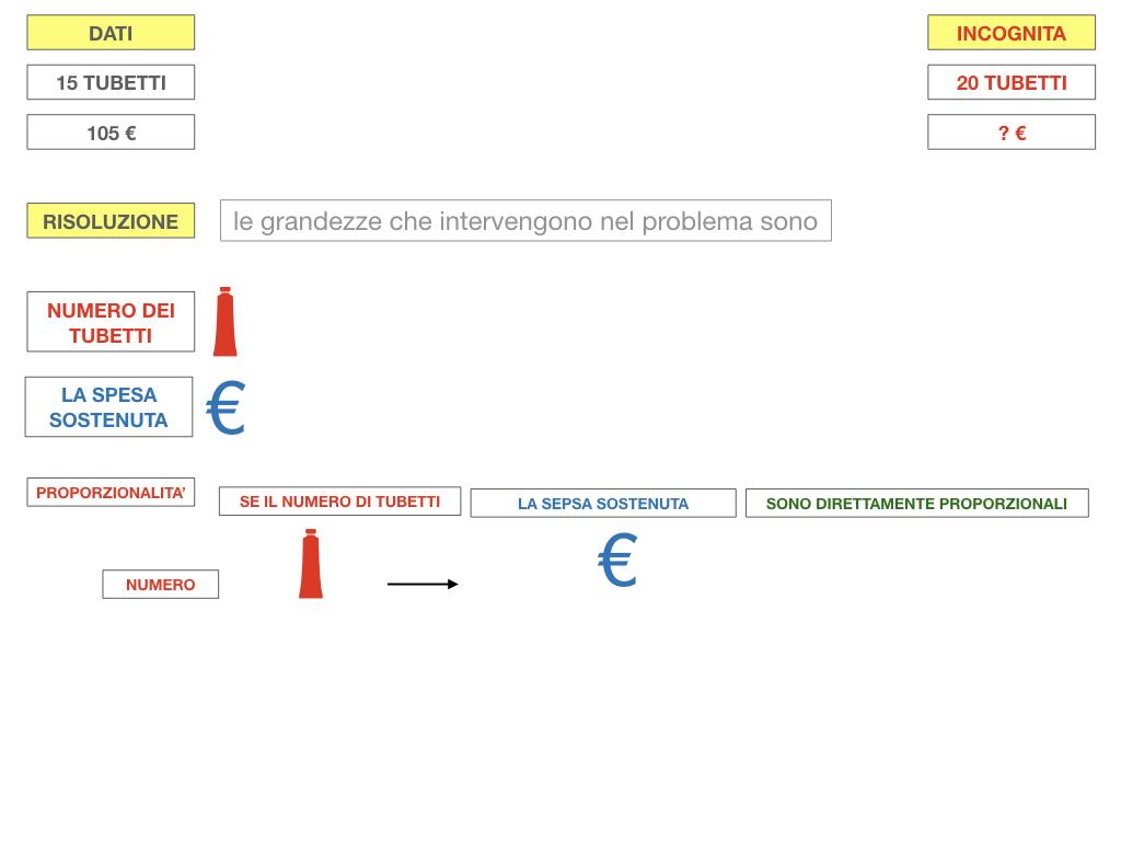 35. PROBLEMI DEL TRE SEMPLICE_DIRETTO_SIMULAZIONE.054