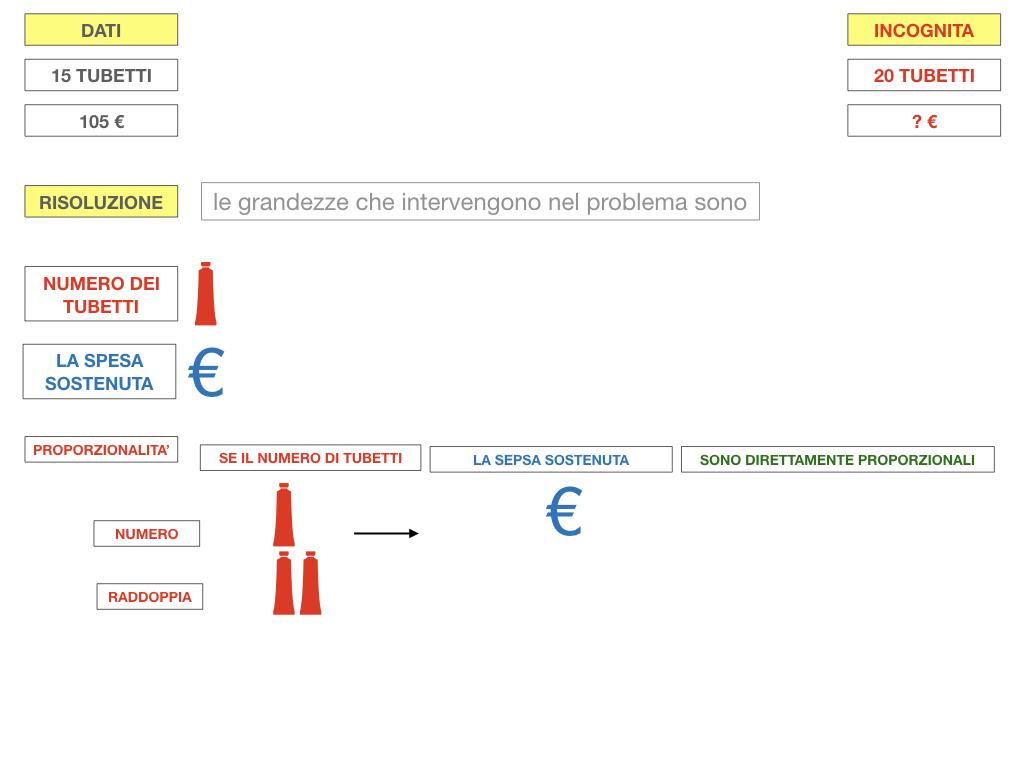 35. PROBLEMI DEL TRE SEMPLICE_DIRETTO_SIMULAZIONE.055