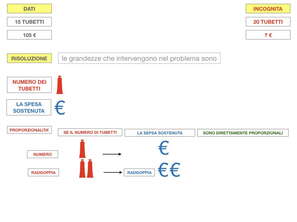 35. PROBLEMI DEL TRE SEMPLICE_DIRETTO_SIMULAZIONE.056