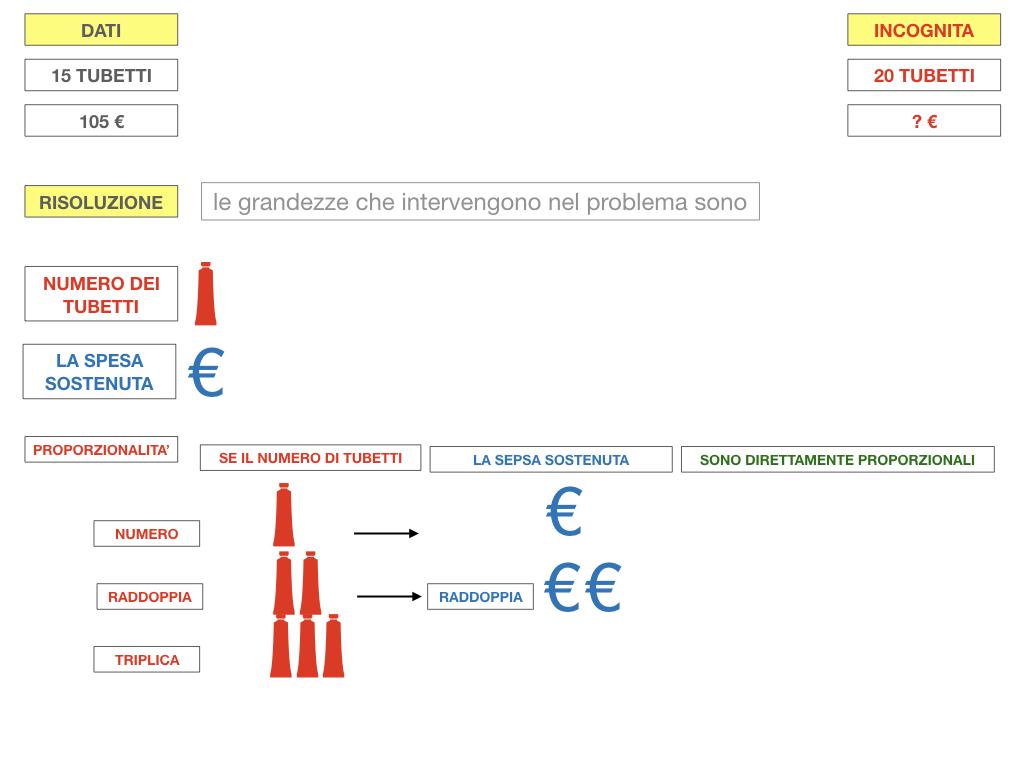 35. PROBLEMI DEL TRE SEMPLICE_DIRETTO_SIMULAZIONE.057