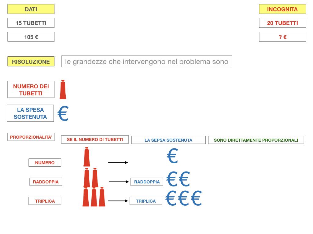 35. PROBLEMI DEL TRE SEMPLICE_DIRETTO_SIMULAZIONE.058