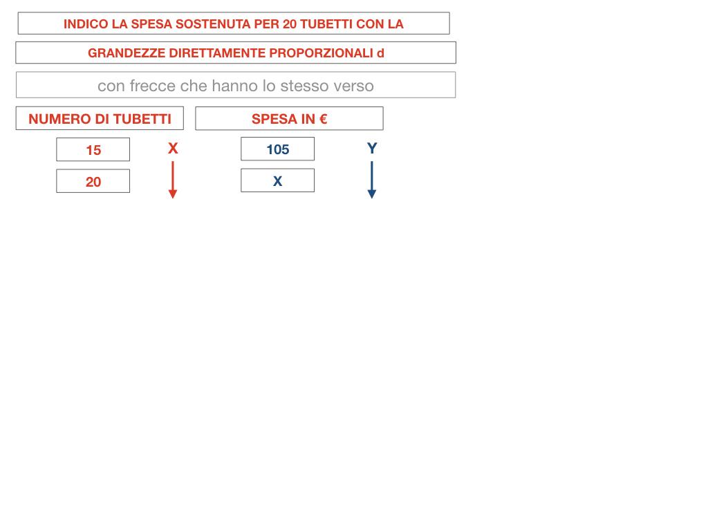 35. PROBLEMI DEL TRE SEMPLICE_DIRETTO_SIMULAZIONE.069