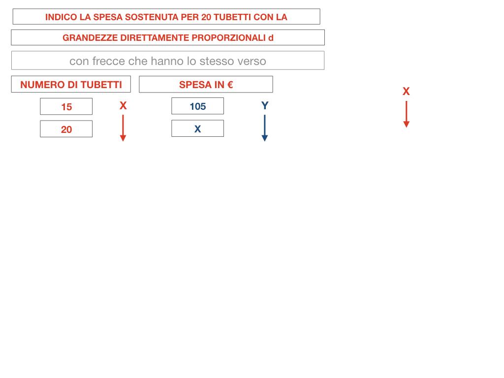 35. PROBLEMI DEL TRE SEMPLICE_DIRETTO_SIMULAZIONE.070