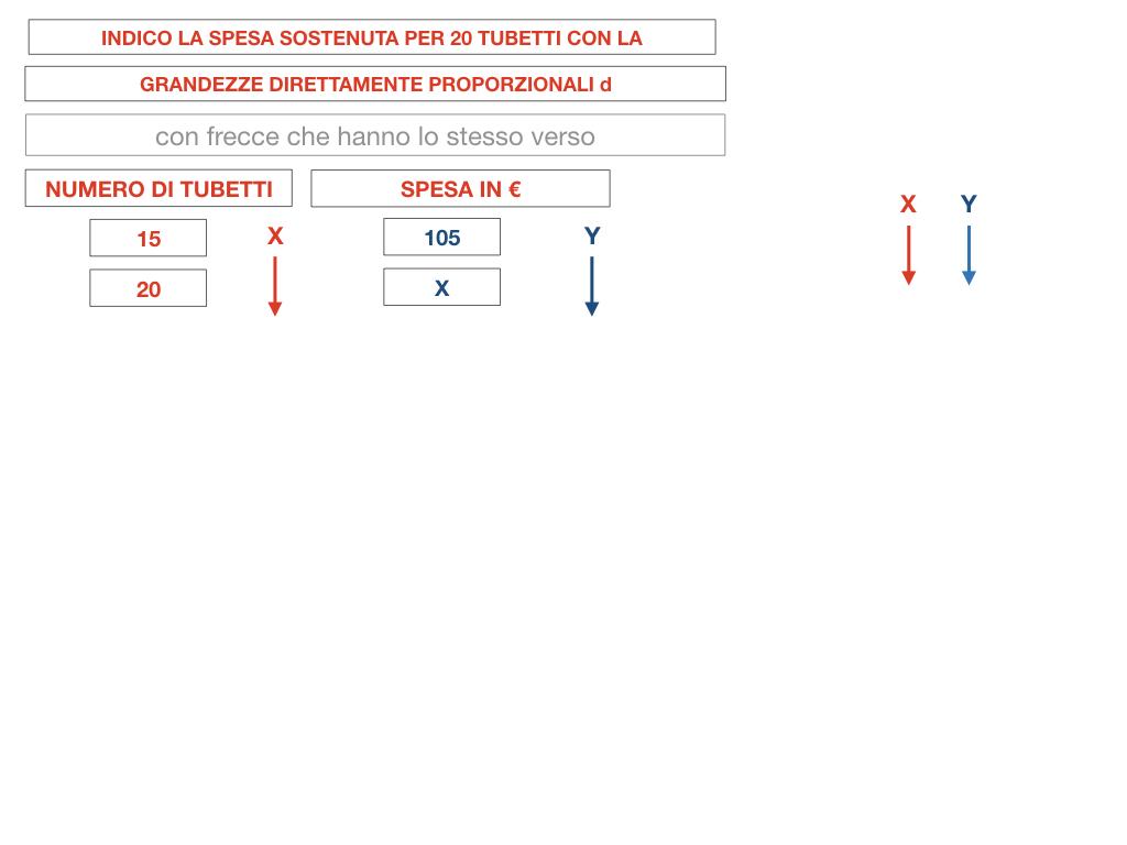 35. PROBLEMI DEL TRE SEMPLICE_DIRETTO_SIMULAZIONE.071