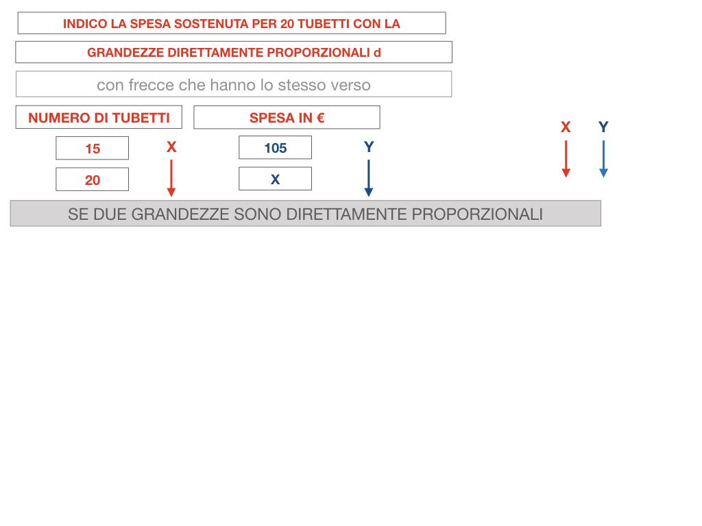 35. PROBLEMI DEL TRE SEMPLICE_DIRETTO_SIMULAZIONE.072