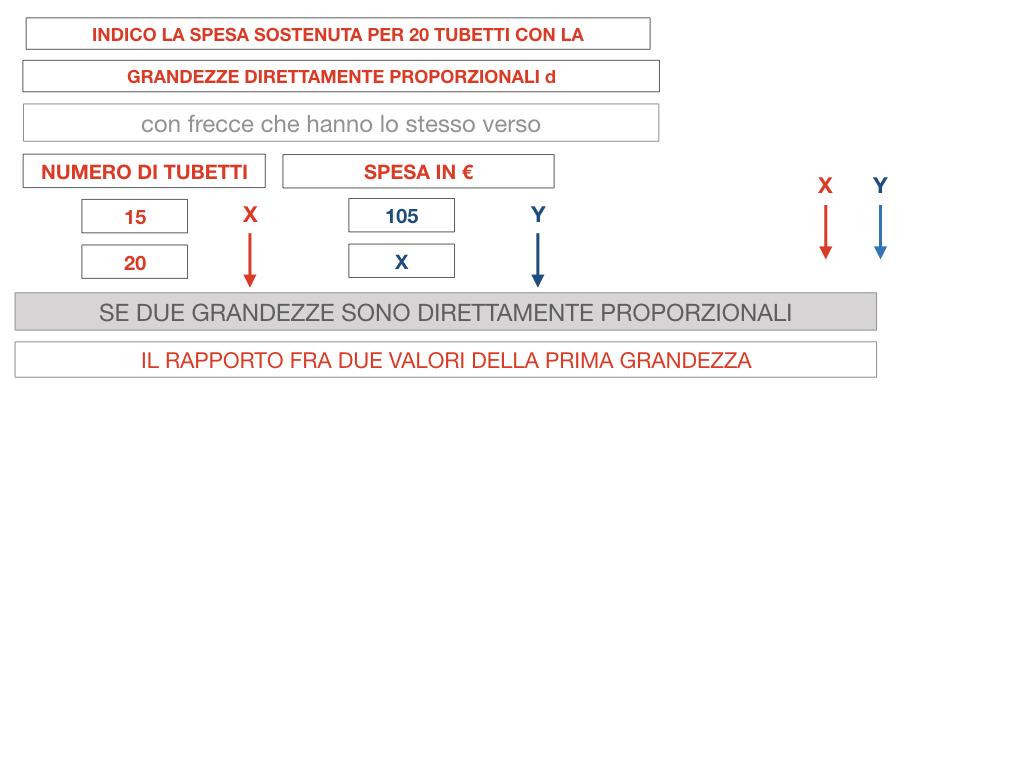 35. PROBLEMI DEL TRE SEMPLICE_DIRETTO_SIMULAZIONE.073