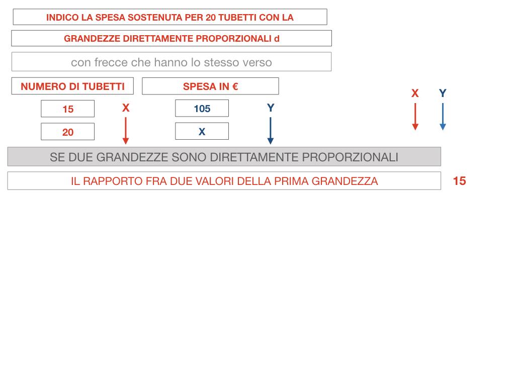 35. PROBLEMI DEL TRE SEMPLICE_DIRETTO_SIMULAZIONE.074