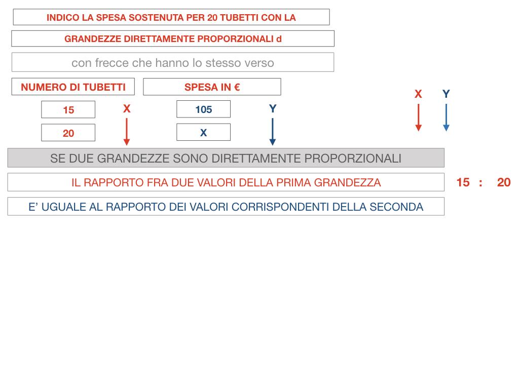 35. PROBLEMI DEL TRE SEMPLICE_DIRETTO_SIMULAZIONE.076
