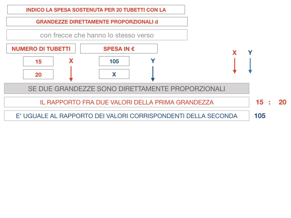 35. PROBLEMI DEL TRE SEMPLICE_DIRETTO_SIMULAZIONE.077