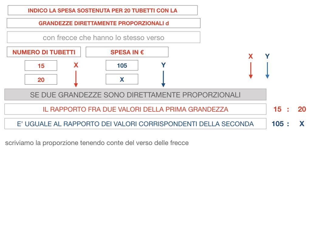35. PROBLEMI DEL TRE SEMPLICE_DIRETTO_SIMULAZIONE.079