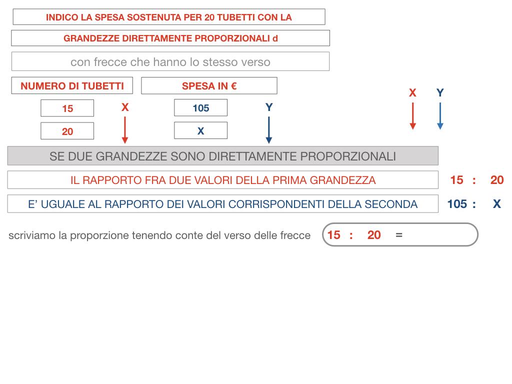 35. PROBLEMI DEL TRE SEMPLICE_DIRETTO_SIMULAZIONE.081