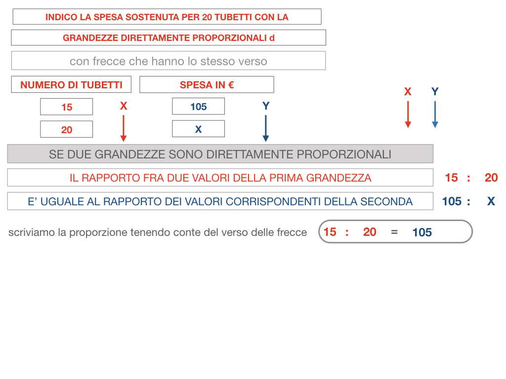 35. PROBLEMI DEL TRE SEMPLICE_DIRETTO_SIMULAZIONE.082