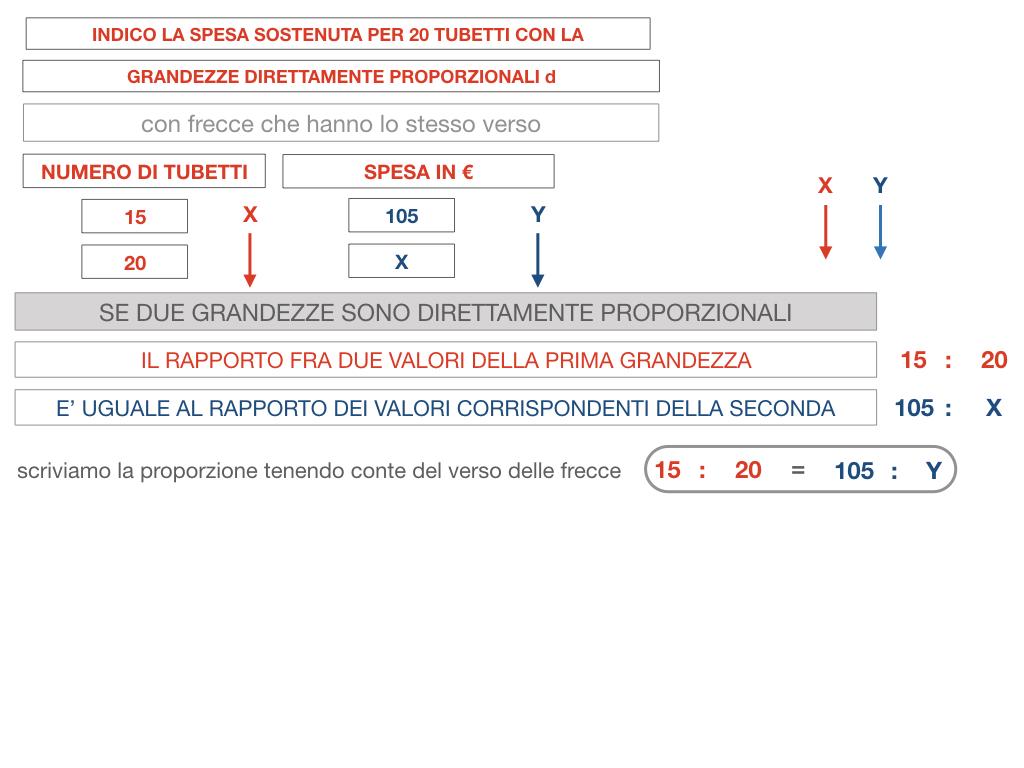 35. PROBLEMI DEL TRE SEMPLICE_DIRETTO_SIMULAZIONE.083
